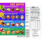 75011 Fat Facts Handouts/Tablet