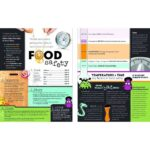 75019 Food Safety Handouts