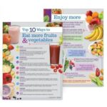 75039 Top 10 Ways to Eat More Fruits & Vegetables Handouts