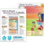 75042 Get to Know Nutrition Facts Labels Handouts