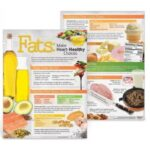75045-Handout-Fats-Healthy-Heart-Choices